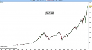sp500-abril-2021-mensual